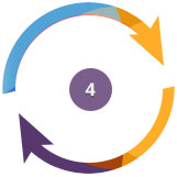 process-four