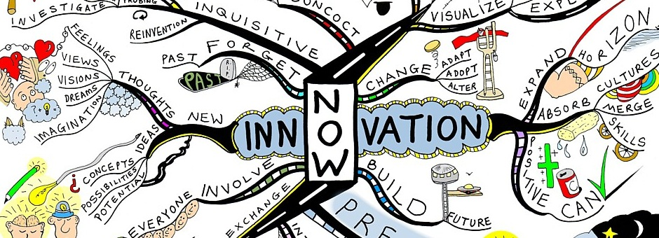 innovation-mindmap